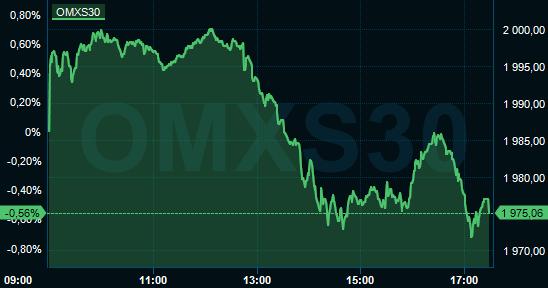 Börsen vände nedåt efter rekordet